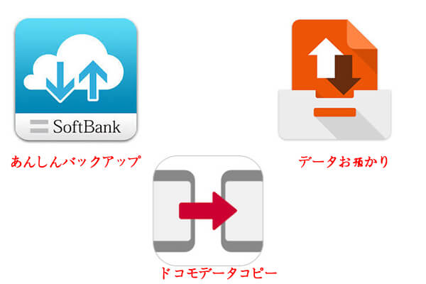 iPhone 連絡先 移行 アプリ